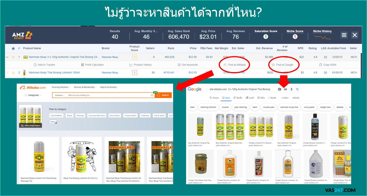 หาสินค้าขาย amazon alibaba product sourcing