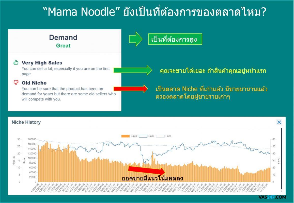 ขายอะไรดี ขายสินค้าไทย amazon อเมซอน