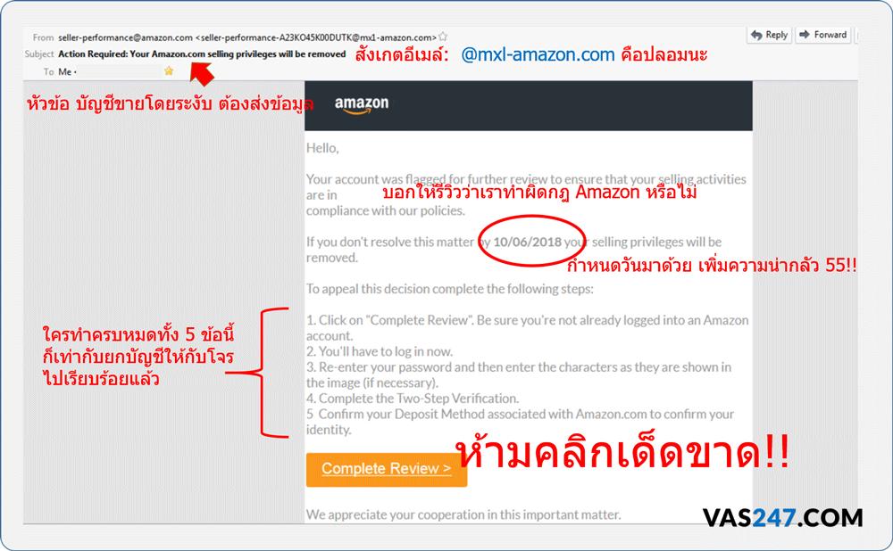 บัญชี Amazon โดนระงับ ของปลอม