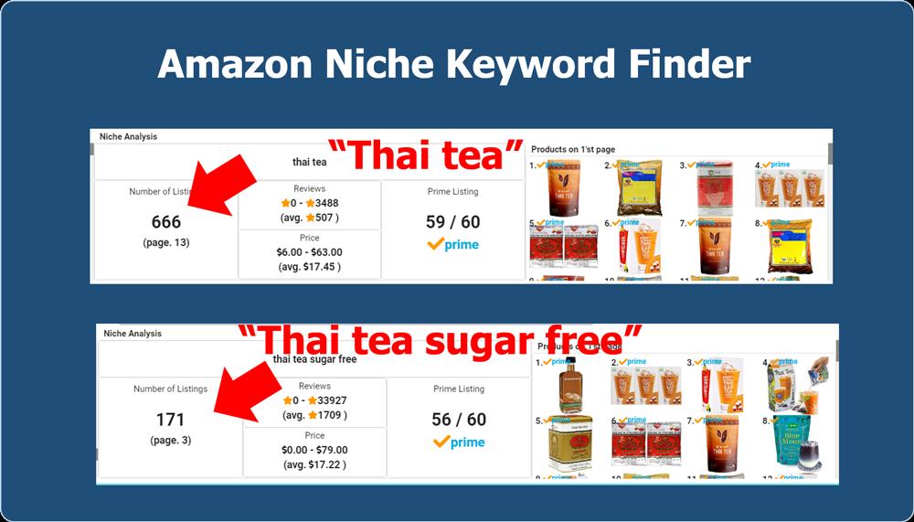 ตลาด niche market คือ amazon niche keyword ขาย อเมซอน