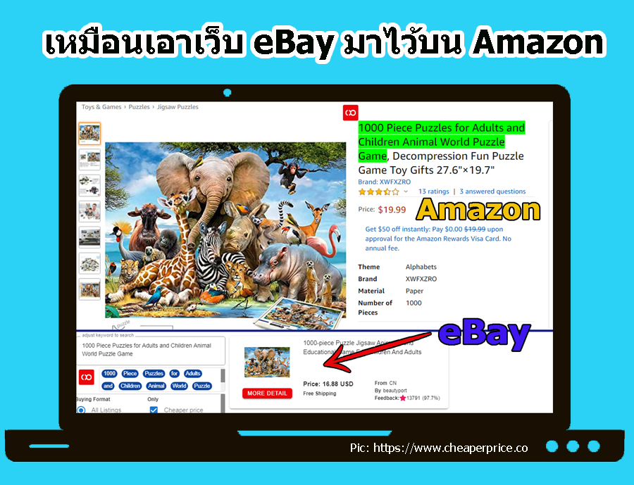 ขายออนไลน์ ขายของ dropship amazon ebay อีเบย์ อเมซอน